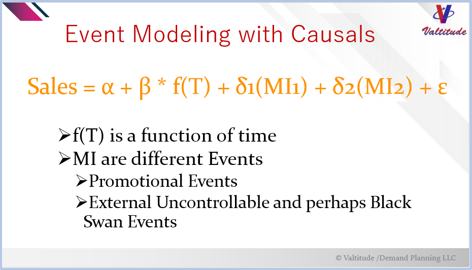 Event-Modeling-With-Causals-valuechainplanning.com